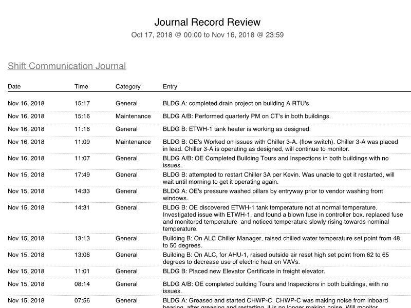 Journal Records Review